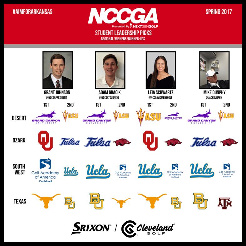 NCCGA Student Leader Week #1 picks