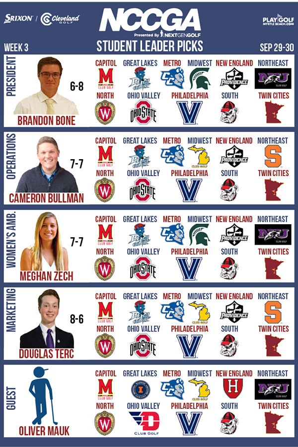 Student leader picks week 3