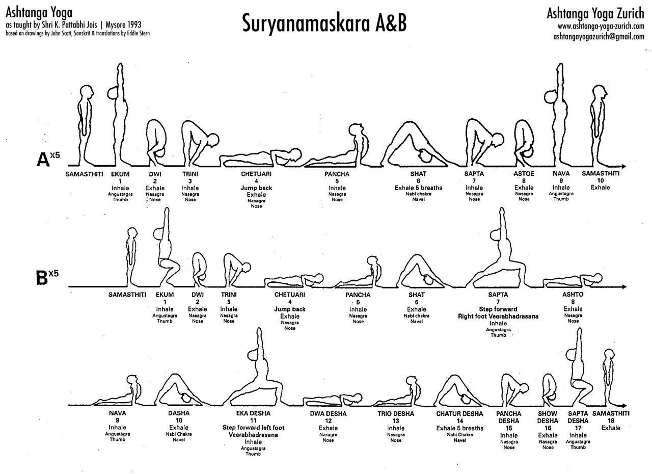 suryanamaskara_yoga_routine.jpg