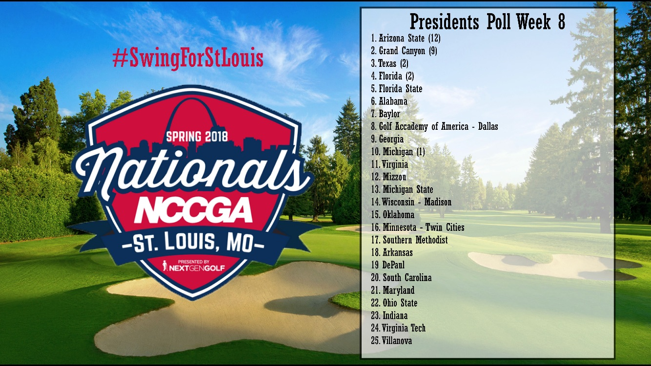 Presidents poll: Nationals week